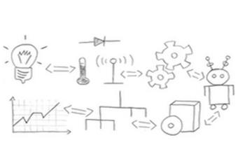 Image of an Idea