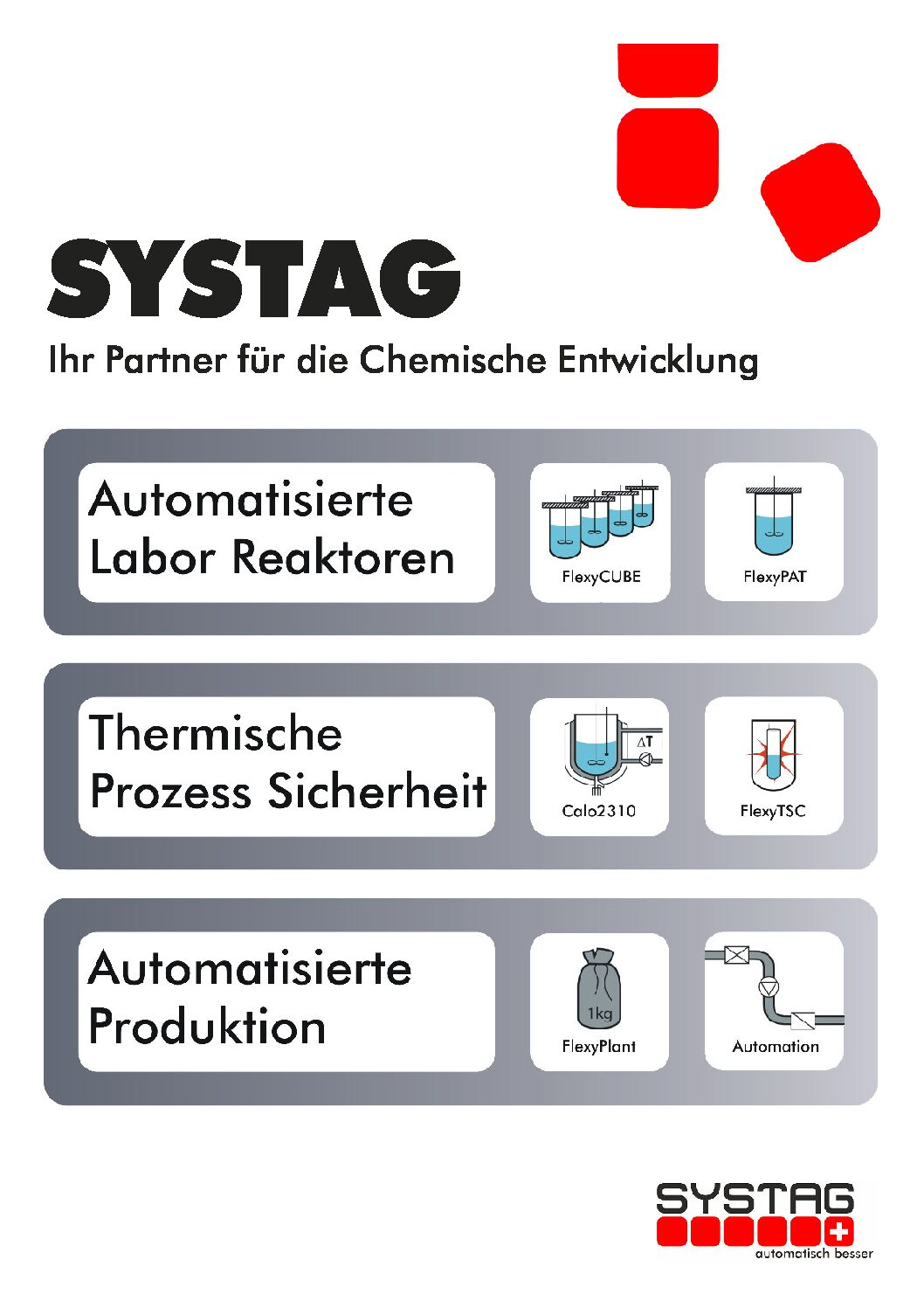 Produkte und Dienstleistungen